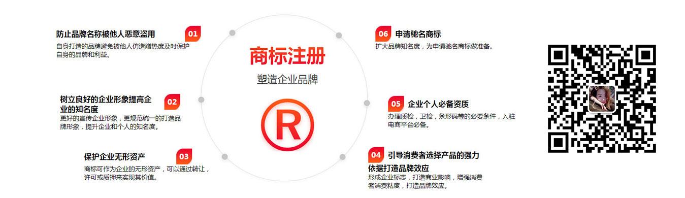 保定商标注册公司助力塑造企业品牌
